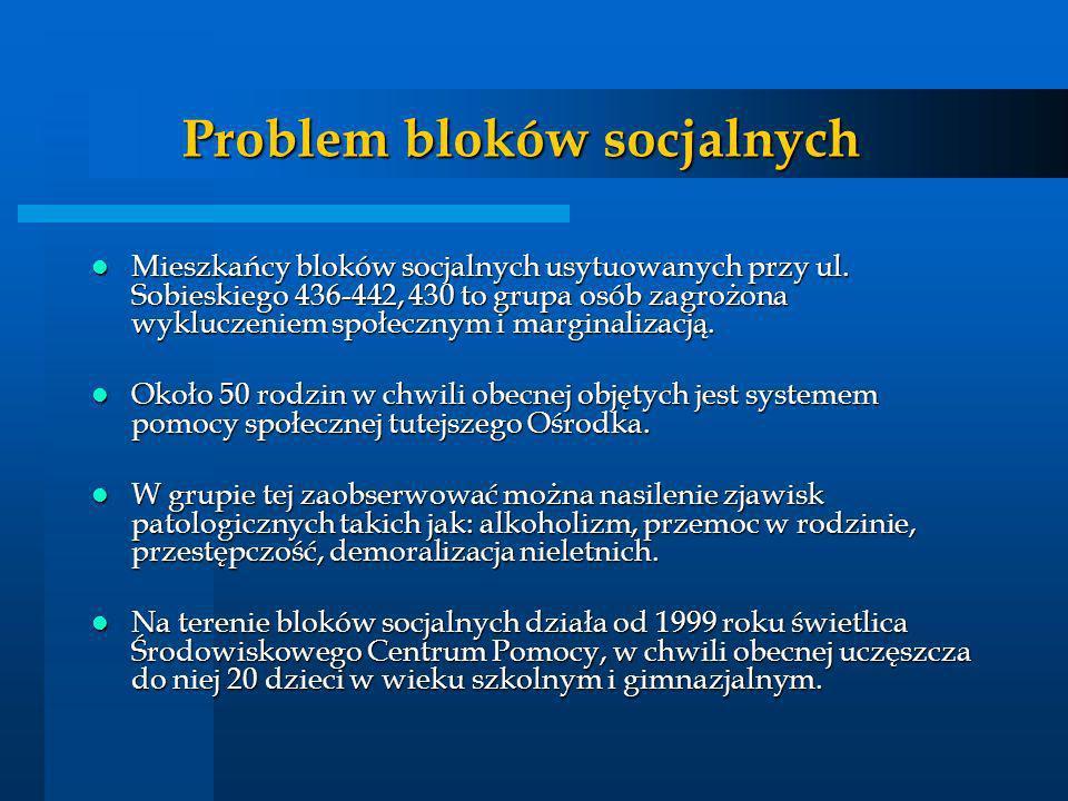 Problem bloków socjalnych Mieszkańcy bloków socjalnych usytuowanych przy ul. Sobieskiego 436-442, 430 to grupa osób zagrożona wykluczeniem społecznym