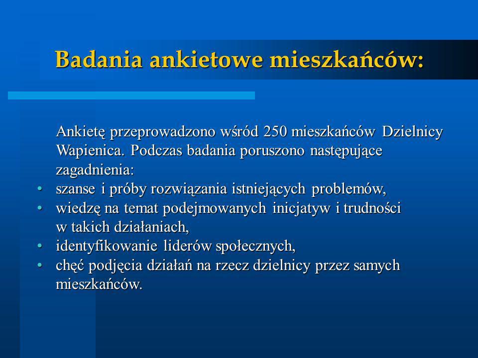 Badania ankietowe mieszkańców: Ankietę przeprowadzono wśród 250 mieszkańców Dzielnicy Wapienica. Podczas badania poruszono następujące zagadnienia: sz