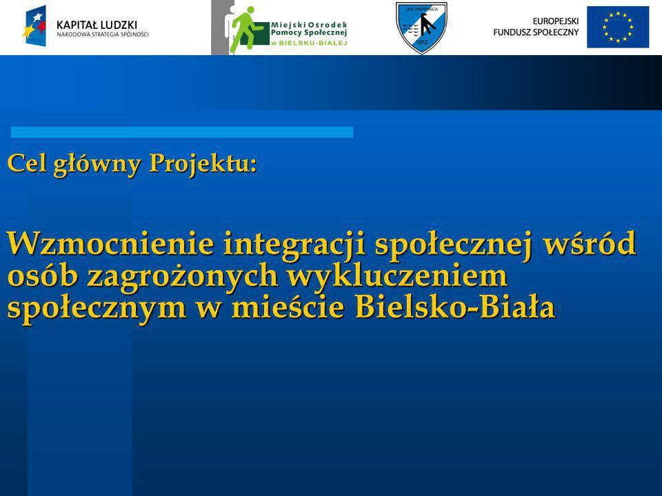 Cel główny Projektu: Wzmocnienie integracji społecznej wśród osób zagrożonych wykluczeniem społecznym w mieście Bielsko-Biała Cel główny Projektu: Wzm