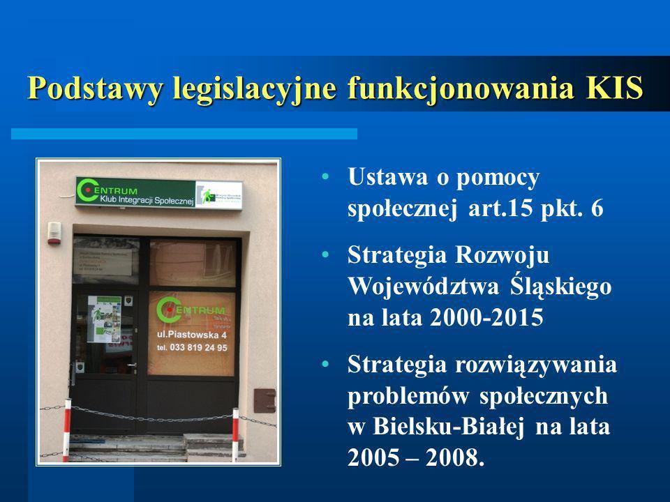Podstawy legislacyjne funkcjonowania KIS Ustawa o pomocy społecznej art.15 pkt. 6 Strategia Rozwoju Województwa Śląskiego na lata 2000-2015 Strategia