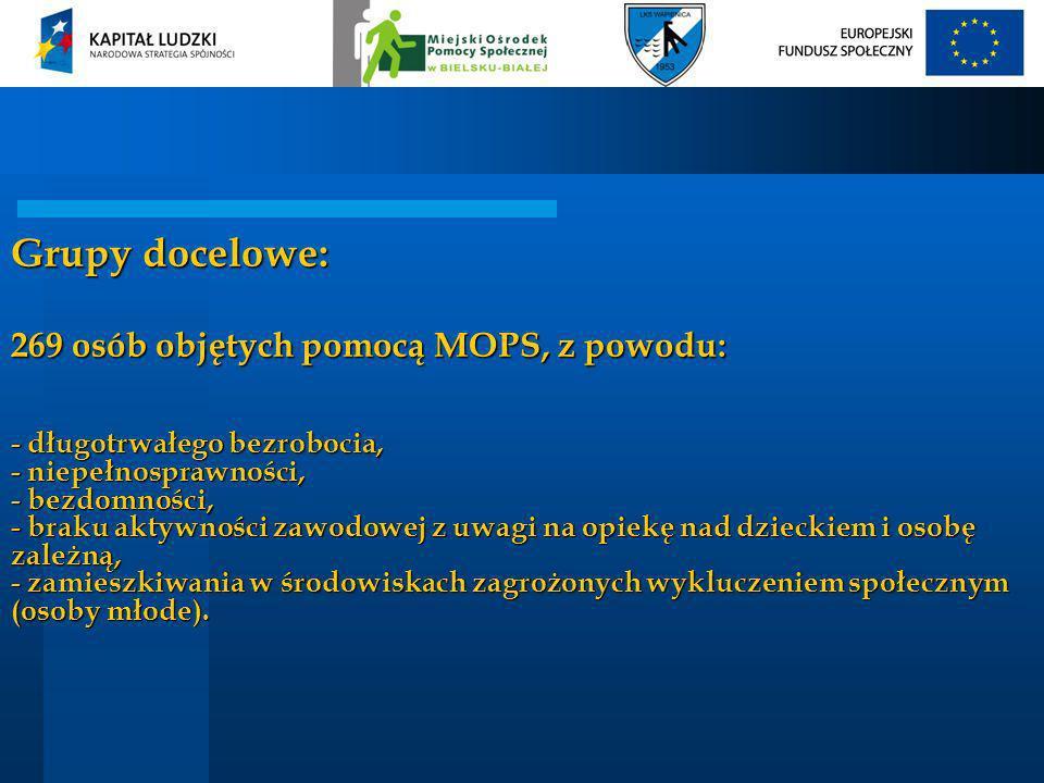 Grupy docelowe: 269 osób objętych pomocą MOPS, z powodu: - długotrwałego bezrobocia, - niepełnosprawności, - bezdomności, - braku aktywności zawodowej