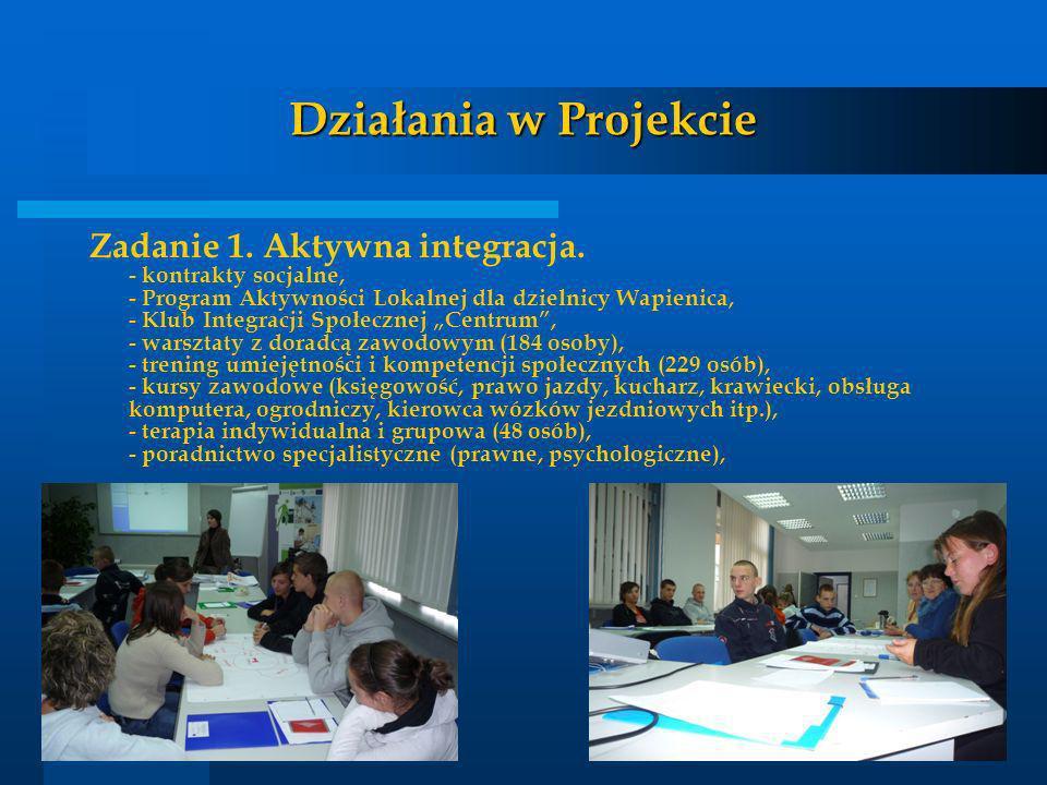 Działania w Projekcie Zadanie 1. Aktywna integracja. - kontrakty socjalne, - Program Aktywności Lokalnej dla dzielnicy Wapienica, - Klub Integracji Sp