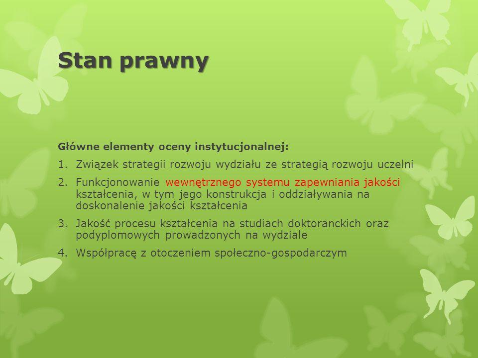 Stan prawny Główne elementy oceny instytucjonalnej: 1.Związek strategii rozwoju wydziału ze strategią rozwoju uczelni 2.Funkcjonowanie wewnętrznego sy