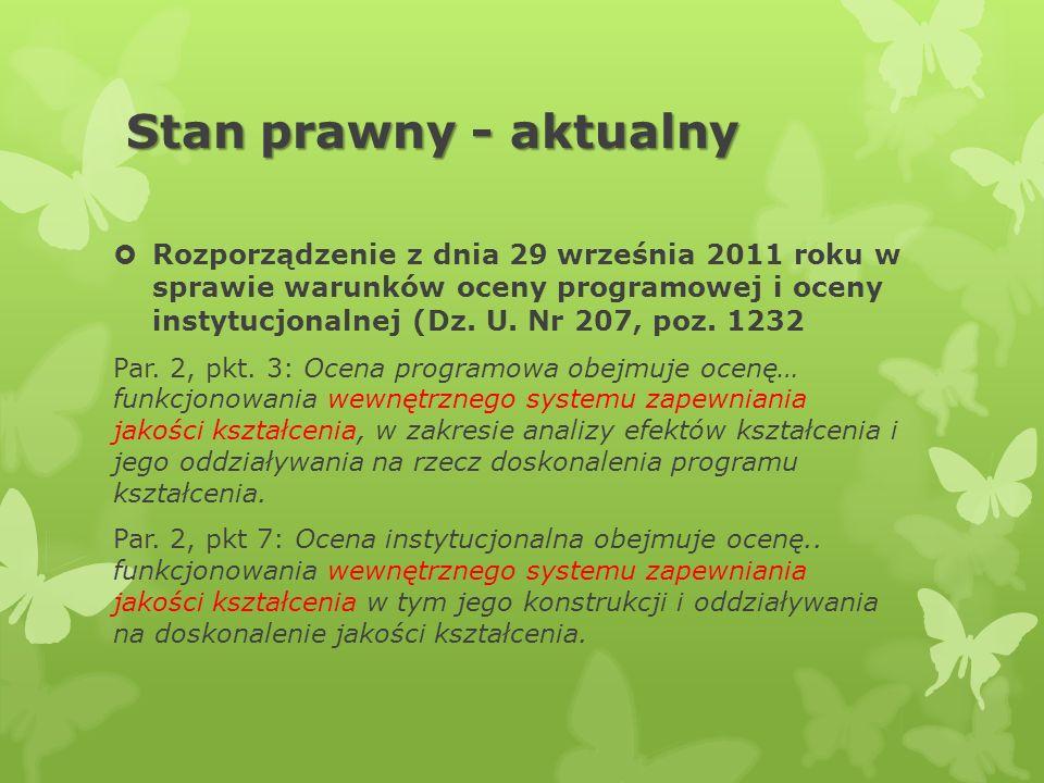 Stan prawny - aktualny Rozporządzenie z dnia 29 września 2011 roku w sprawie warunków oceny programowej i oceny instytucjonalnej (Dz. U. Nr 207, poz.