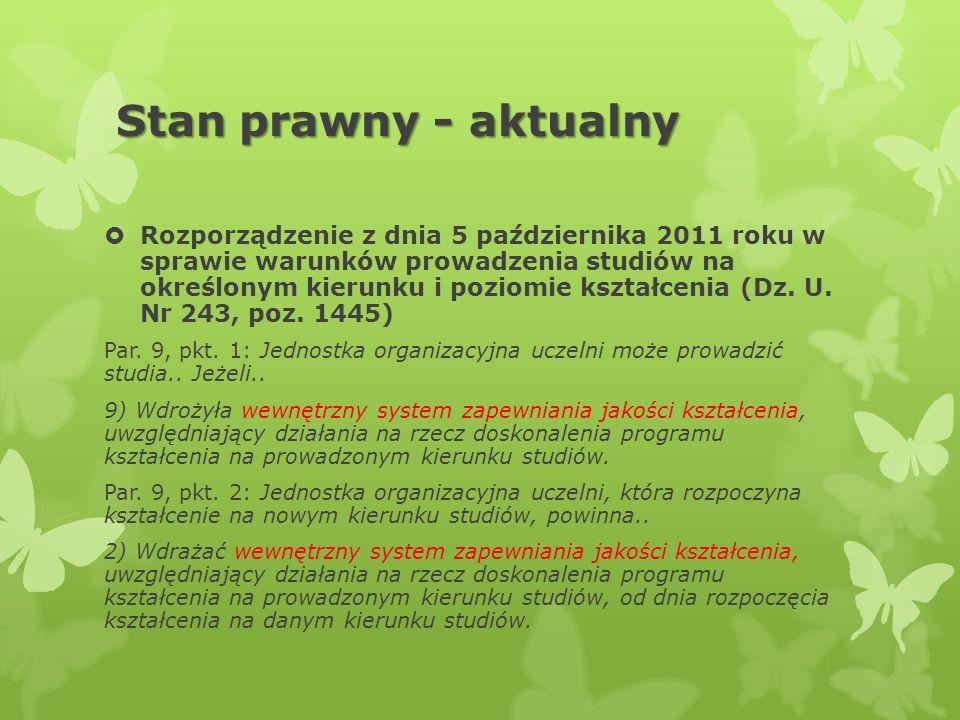 Stan prawny - aktualny Rozporządzenie z dnia 5 października 2011 roku w sprawie warunków prowadzenia studiów na określonym kierunku i poziomie kształc