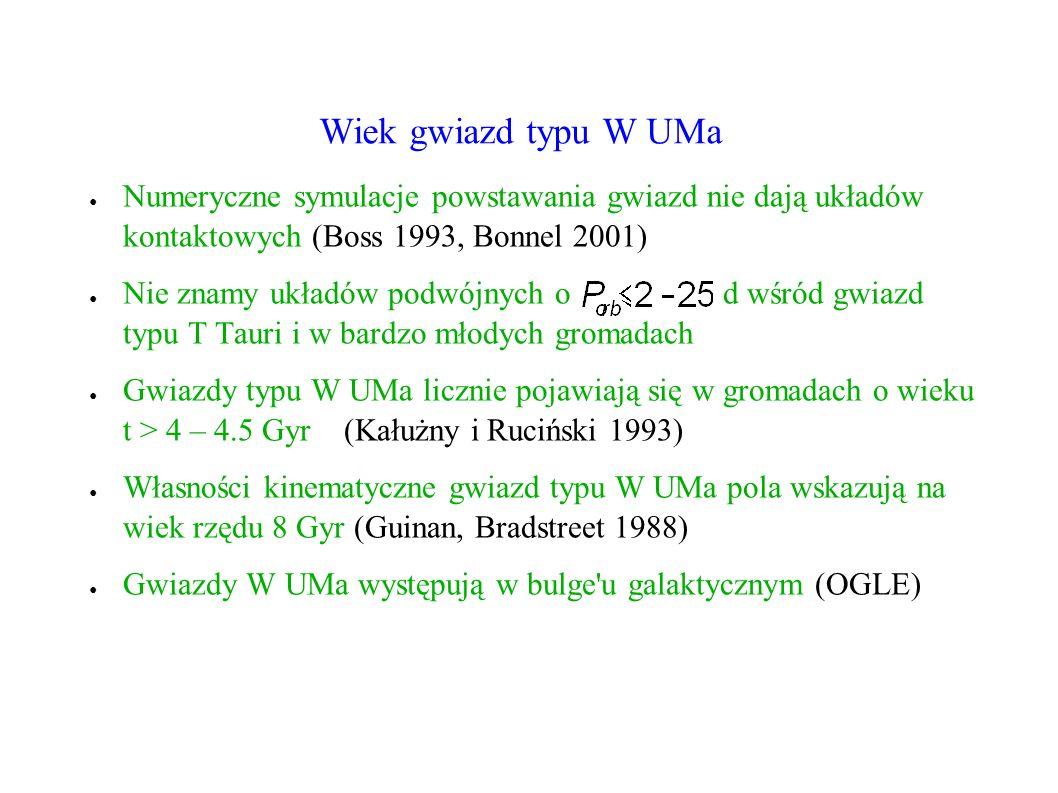 Wiek gwiazd typu W UMa Numeryczne symulacje powstawania gwiazd nie dają układów kontaktowych (Boss 1993, Bonnel 2001) Nie znamy układów podwójnych o d wśród gwiazd typu T Tauri i w bardzo młodych gromadach Gwiazdy typu W UMa licznie pojawiają się w gromadach o wieku t > 4 – 4.5 Gyr (Kałużny i Ruciński 1993) Własności kinematyczne gwiazd typu W UMa pola wskazują na wiek rzędu 8 Gyr (Guinan, Bradstreet 1988) Gwiazdy W UMa występują w bulge u galaktycznym (OGLE)