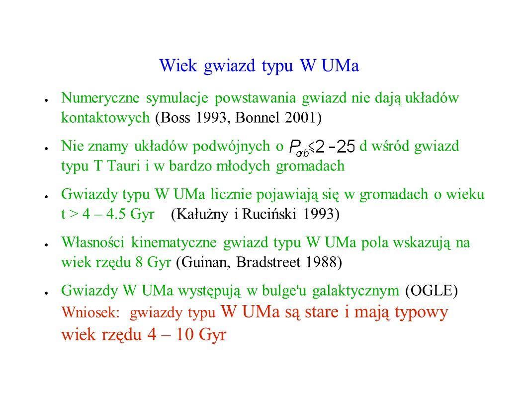 Wiek gwiazd typu W UMa Numeryczne symulacje powstawania gwiazd nie dają układów kontaktowych (Boss 1993, Bonnel 2001) Nie znamy układów podwójnych o d wśród gwiazd typu T Tauri i w bardzo młodych gromadach Gwiazdy typu W UMa licznie pojawiają się w gromadach o wieku t > 4 – 4.5 Gyr (Kałużny i Ruciński 1993) Własności kinematyczne gwiazd typu W UMa pola wskazują na wiek rzędu 8 Gyr (Guinan, Bradstreet 1988) Gwiazdy W UMa występują w bulge u galaktycznym (OGLE) Wniosek: gwiazdy typu W UMa są stare i mają typowy wiek rzędu 4 – 10 Gyr