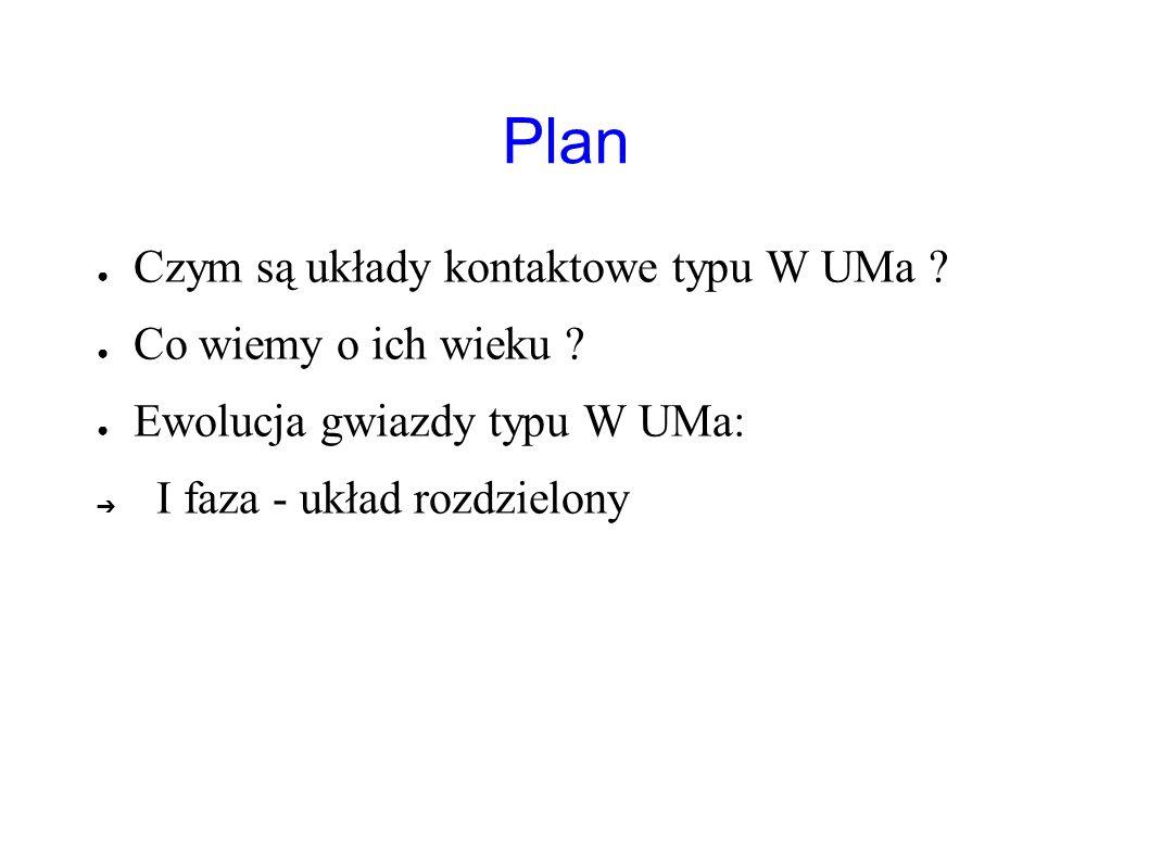 Plan Czym są układy kontaktowe typu W UMa . Co wiemy o ich wieku .