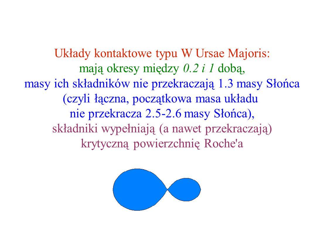 Układy kontaktowe typu W Ursae Majoris: mają okresy między 0.2 i 1 dobą, masy ich składników nie przekraczają 1.3 masy Słońca (czyli łączna, początkowa masa układu nie przekracza 2.5-2.6 masy Słońca), składniki wypełniają (a nawet przekraczają) krytyczną powierzchnię Roche a