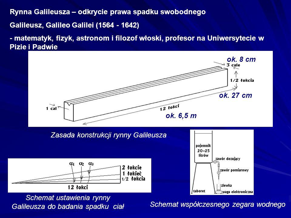 Rynna Galileusza – odkrycie prawa spadku swobodnego Galileusz, Galileo Galilei (1564 - 1642) - matematyk, fizyk, astronom i filozof włoski, profesor n