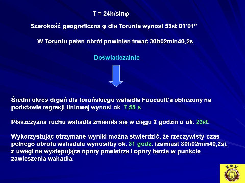 T = 24h/sinφ Szerokość geograficzna φ dla Torunia wynosi 53st 0101 W Toruniu pełen obrót powinien trwać 30h02min40,2s Średni okres drgań dla toruńskie