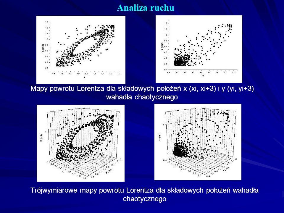 Analiza ruchu Mapy powrotu Lorentza dla składowych położeń x (xi, xi+3) i y (yi, yi+3) wahadła chaotycznego Trójwymiarowe mapy powrotu Lorentza dla sk