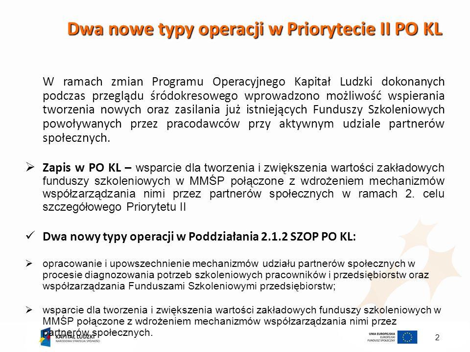 2 Dwa nowe typy operacji w Priorytecie II PO KL W ramach zmian Programu Operacyjnego Kapitał Ludzki dokonanych podczas przeglądu śródokresowego wprowa