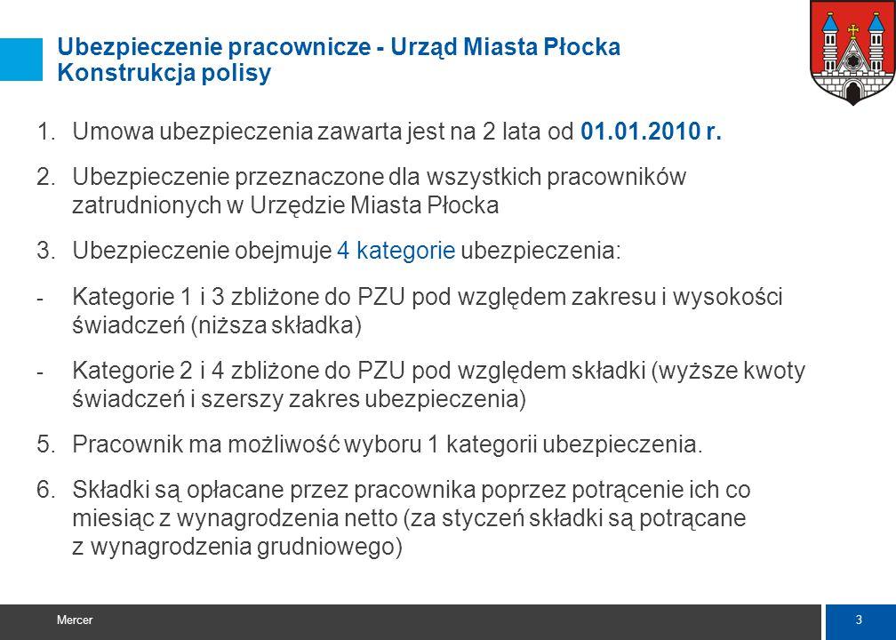 2 Mercer Ubezpieczenie pracownicze - Urząd Miasta Płocka Prawo zamówień publicznych A.Obowiązek stosowania ustawy prawo zamówień publicznych przy wybo