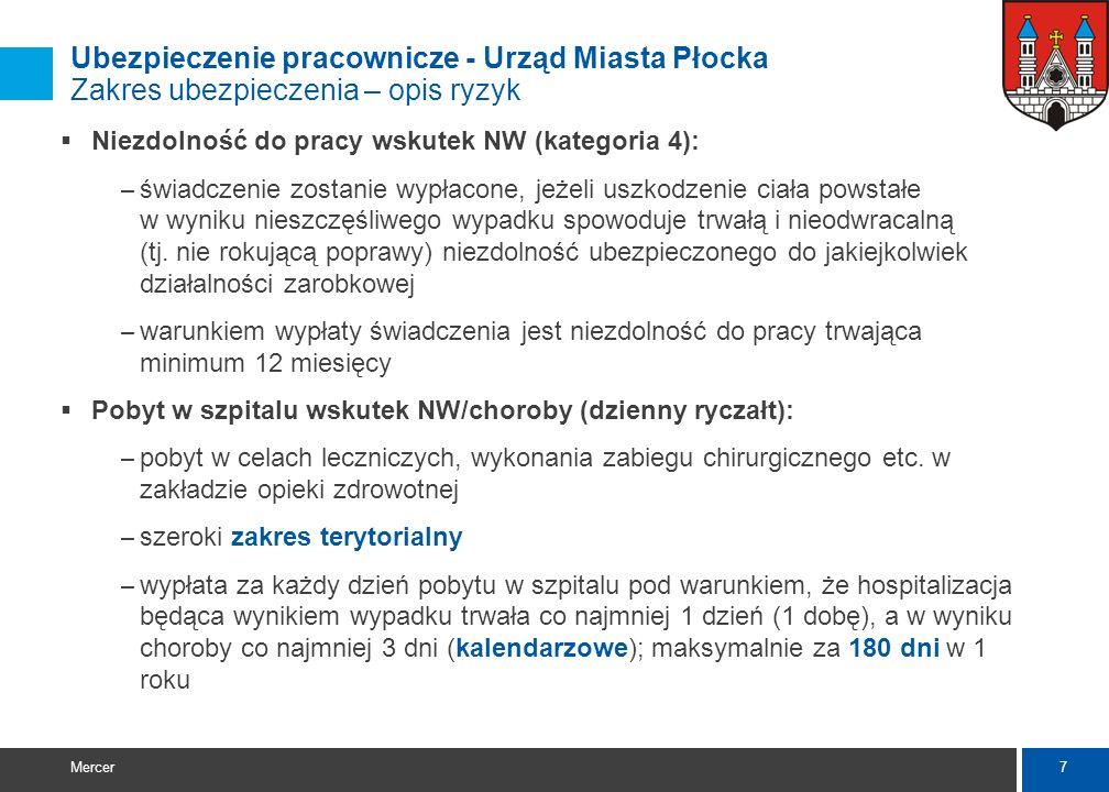 6 Mercer Ubezpieczenie pracownicze - Urząd Miasta Płocka Zakres ubezpieczenia – opis ryzyk NIESZCZĘŚLIWY WYPADEK - zdarzenie nagłe, niezależne od woli