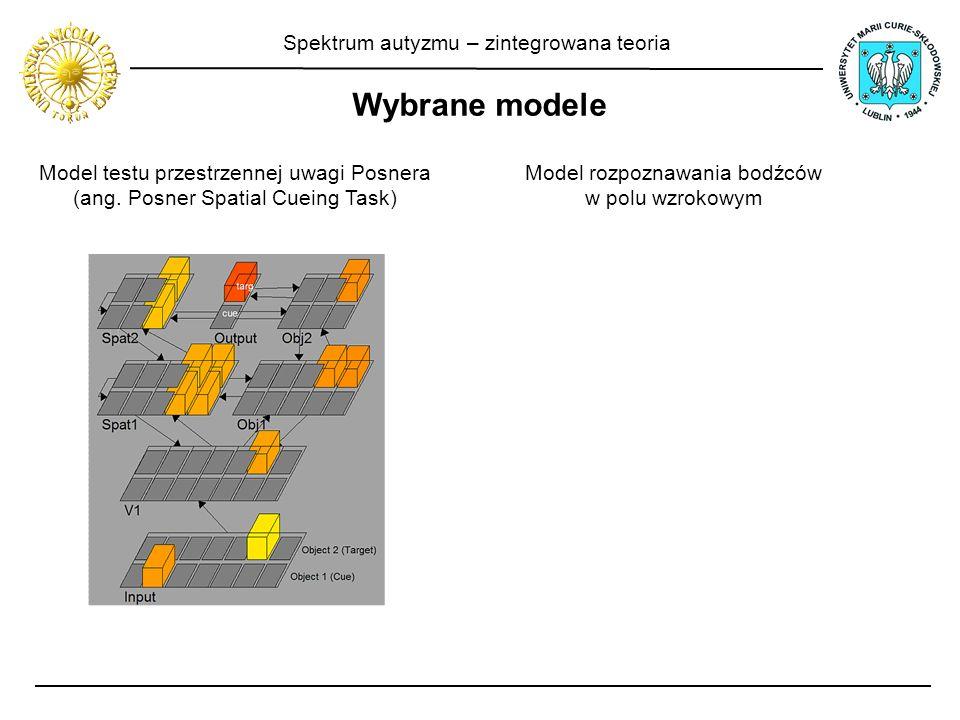 Spektrum autyzmu – zintegrowana teoria Wybrane modele Model testu przestrzennej uwagi Posnera (ang. Posner Spatial Cueing Task) Model rozpoznawania bo