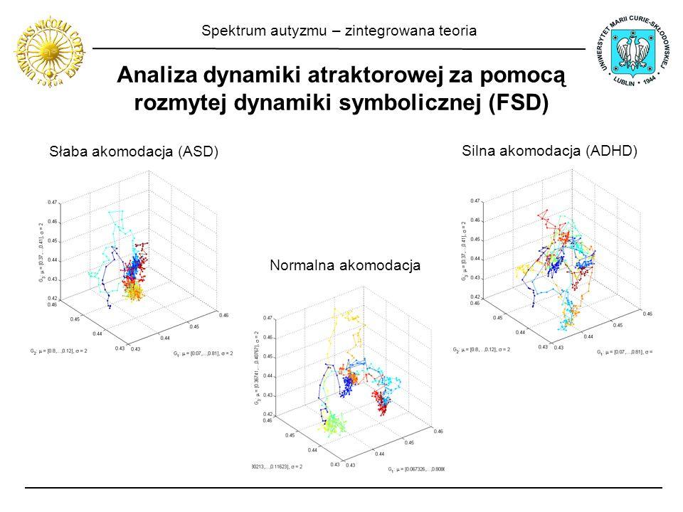Spektrum autyzmu – zintegrowana teoria Analiza dynamiki atraktorowej za pomocą rozmytej dynamiki symbolicznej (FSD) Słaba akomodacja (ASD) Silna akomo