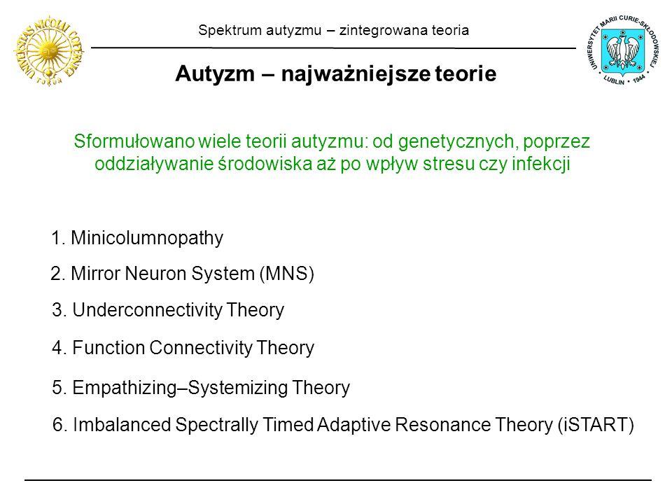 Spektrum autyzmu – zintegrowana teoria Autyzm – najważniejsze teorie 1. Minicolumnopathy 2. Mirror Neuron System (MNS) 3. Underconnectivity Theory 4.