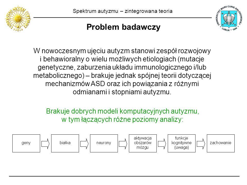 Spektrum autyzmu – zintegrowana teoria Problem badawczy W nowoczesnym ujęciu autyzm stanowi zespół rozwojowy i behawioralny o wielu możliwych etiologi