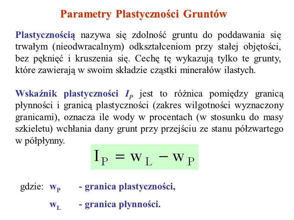 Parametry Plastyczności Gruntów Plastycznością nazywa się zdolność gruntu do poddawania się trwałym (nieodwracalnym) odkształceniom przy stałej objętości, bez pęknięć i kruszenia się.