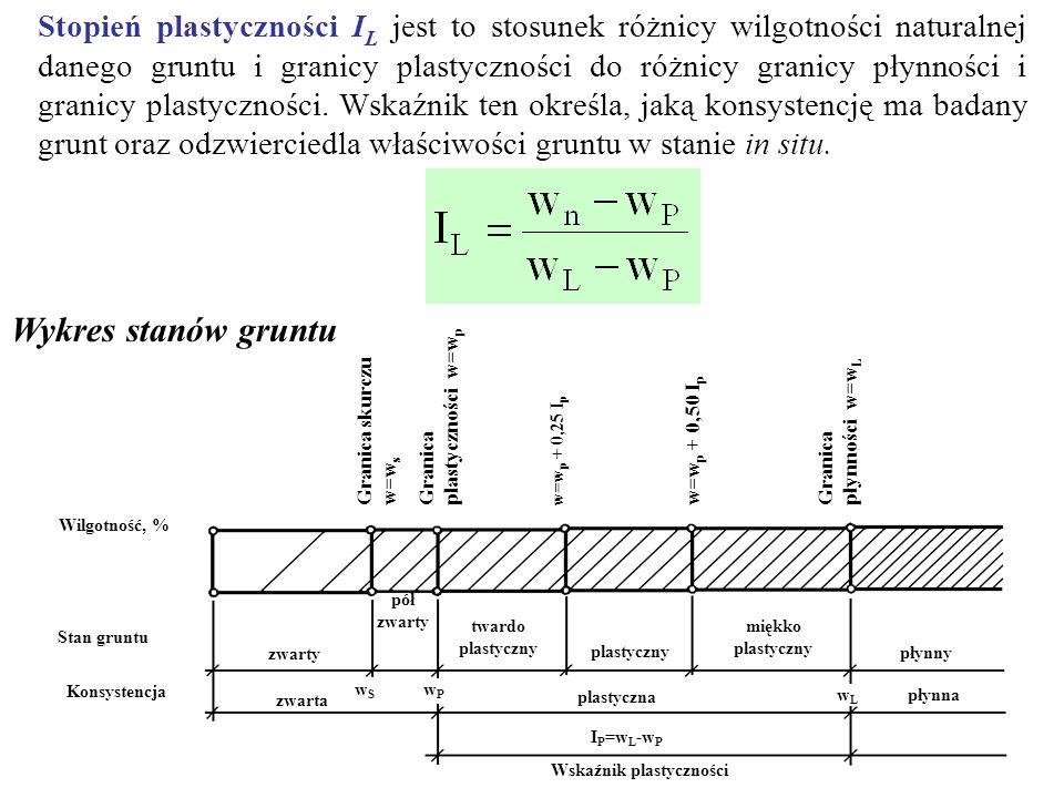 Stopień plastyczności I L jest to stosunek różnicy wilgotności naturalnej danego gruntu i granicy plastyczności do różnicy granicy płynności i granicy plastyczności.