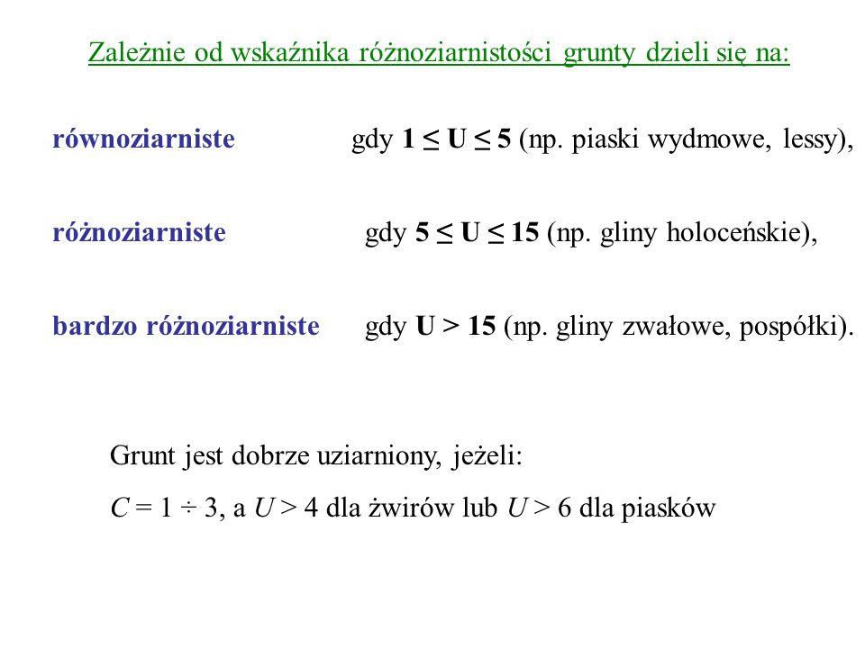 Zależnie od wskaźnika różnoziarnistości grunty dzieli się na: równoziarniste gdy 1 U 5 (np.