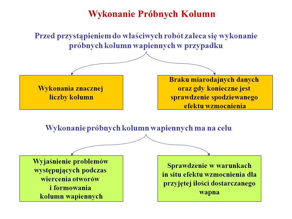 Wykonanie Próbnych Kolumn Przed przystąpieniem do właściwych robót zaleca się wykonanie próbnych kolumn wapiennych w przypadku Wykonania znacznej licz