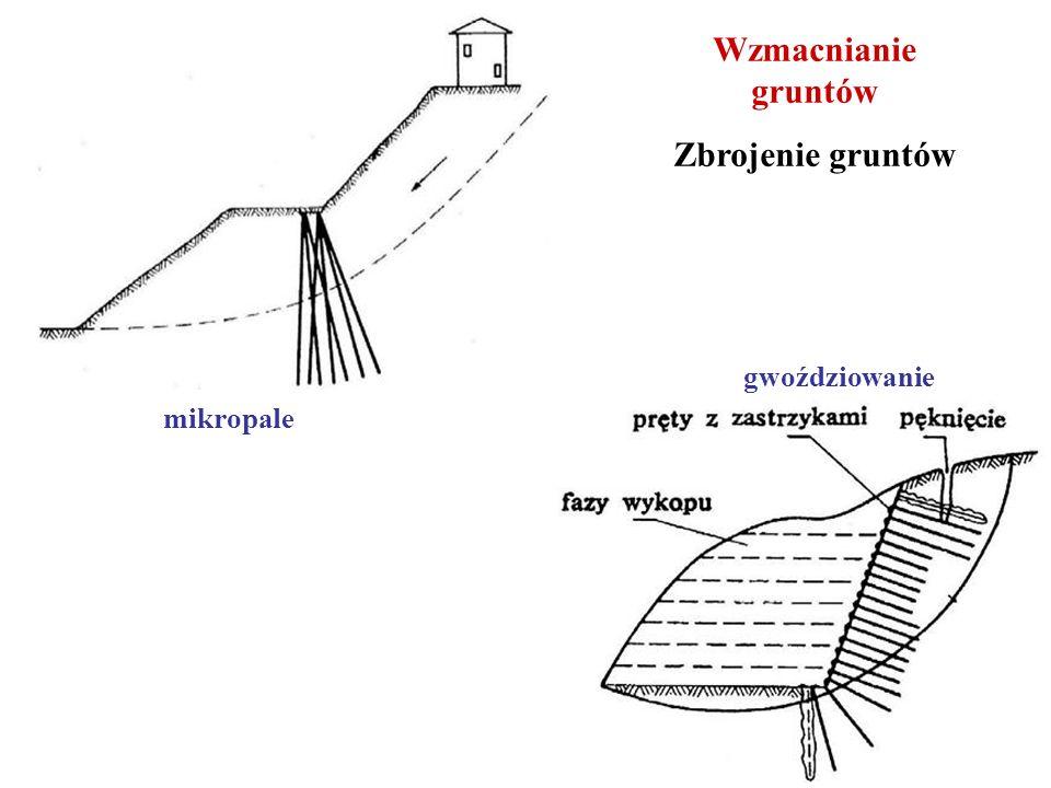 Wzmacnianie gruntów Zbrojenie gruntów gwoździowanie mikropale