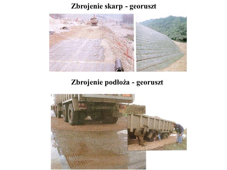 Zbrojenie skarp - georuszt Zbrojenie podłoża - georuszt