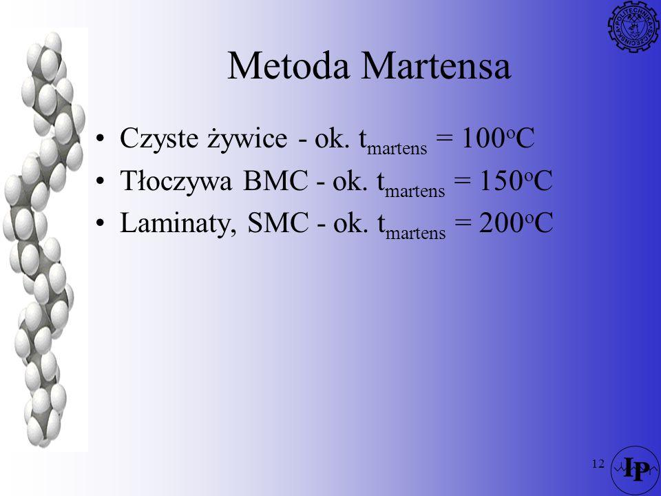 12 Metoda Martensa Czyste żywice - ok. t martens = 100 o C Tłoczywa BMC - ok. t martens = 150 o C Laminaty, SMC - ok. t martens = 200 o C