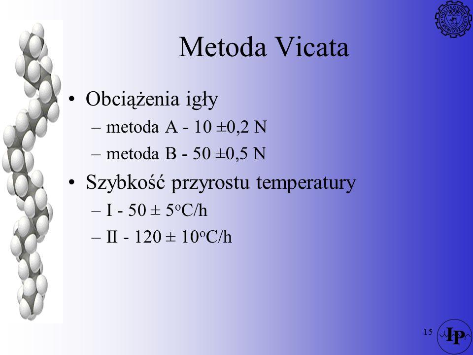 15 Metoda Vicata Obciążenia igły –metoda A - 10 ±0,2 N –metoda B - 50 ±0,5 N Szybkość przyrostu temperatury –I - 50 ± 5 o C/h –II - 120 ± 10 o C/h