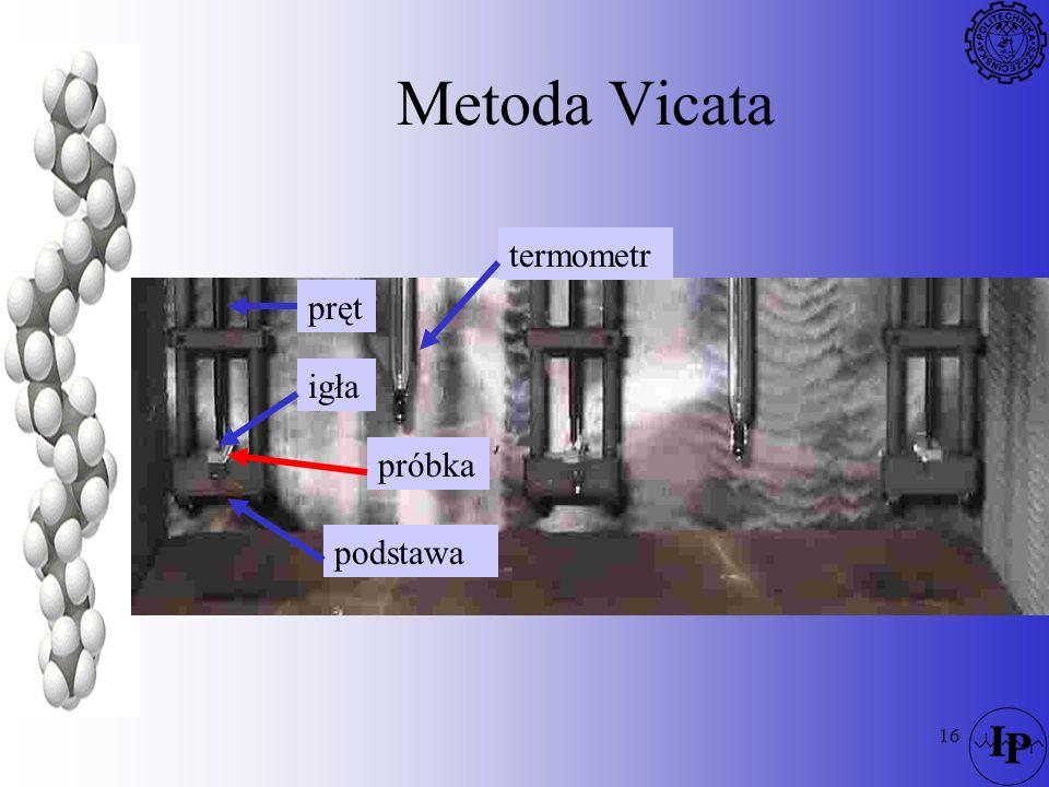 16 Metoda Vicata pręt podstawa próbka igła termometr