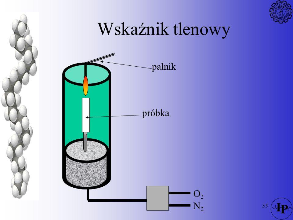 35 Wskaźnik tlenowy O2O2 N2N2 próbka palnik