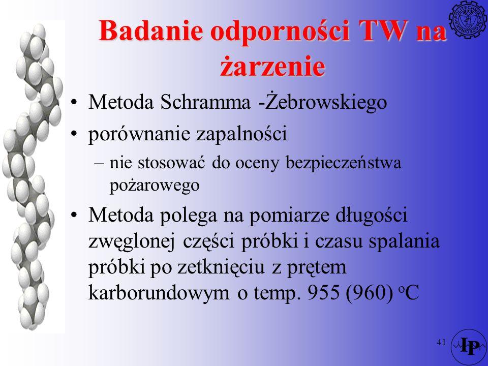41 Badanie odporności TW na żarzenie Metoda Schramma -Żebrowskiego porównanie zapalności –nie stosować do oceny bezpieczeństwa pożarowego Metoda poleg