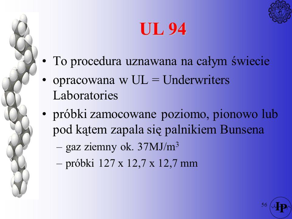 56 UL 94 To procedura uznawana na całym świecie opracowana w UL = Underwriters Laboratories próbki zamocowane poziomo, pionowo lub pod kątem zapala si