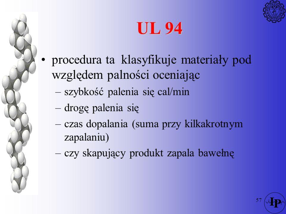 57 UL 94 procedura ta klasyfikuje materiały pod względem palności oceniając –szybkość palenia się cal/min –drogę palenia się –czas dopalania (suma prz