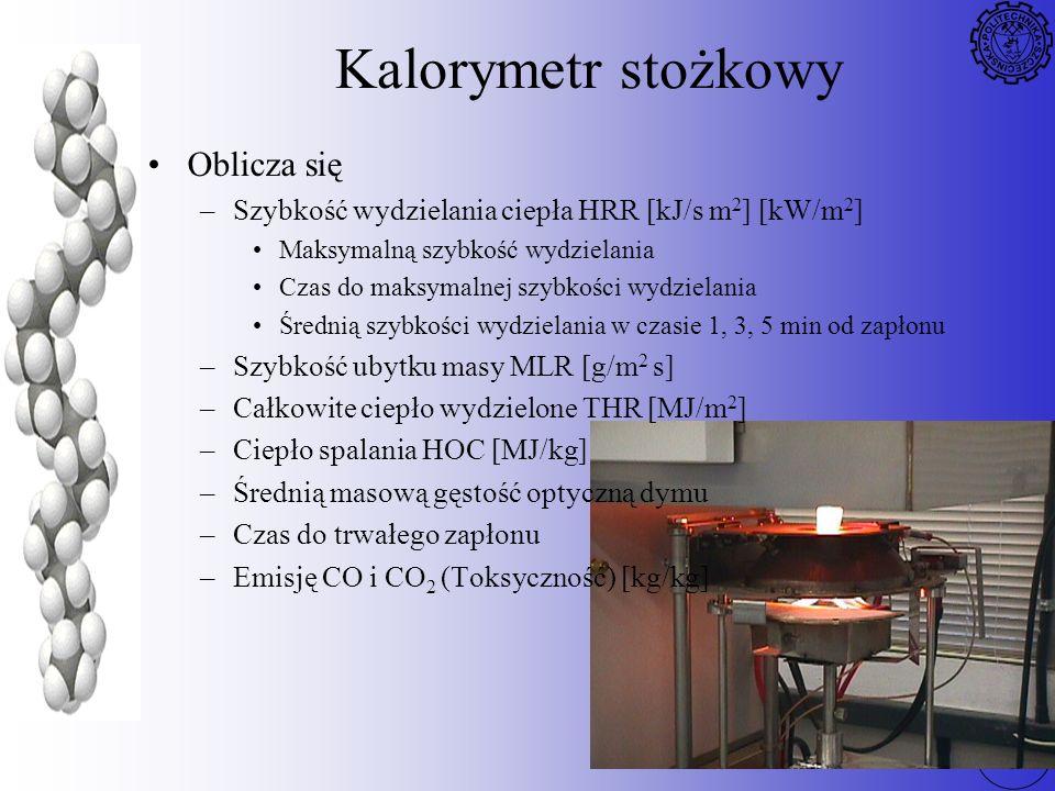 71 Kalorymetr stożkowy Oblicza się –Szybkość wydzielania ciepła HRR [kJ/s m 2 ] [kW/m 2 ] Maksymalną szybkość wydzielania Czas do maksymalnej szybkośc