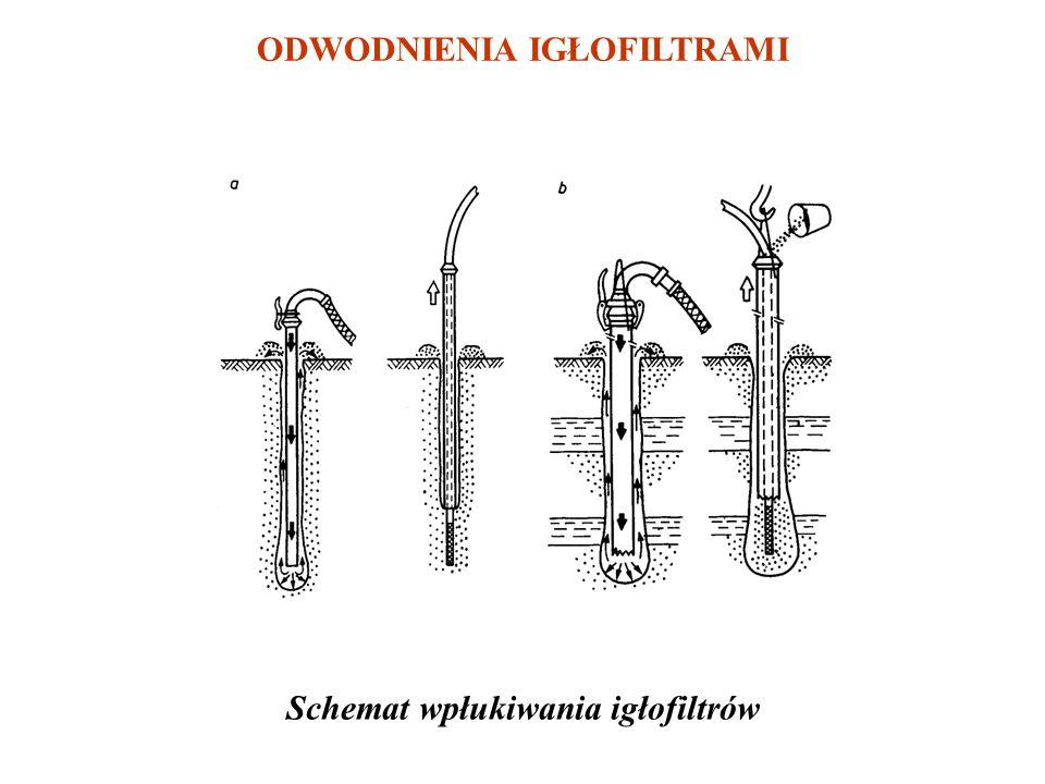 ODWODNIENIA IGŁOFILTRAMI Schemat instalacji igłofiltrowej jedno- i dwupiętrowej