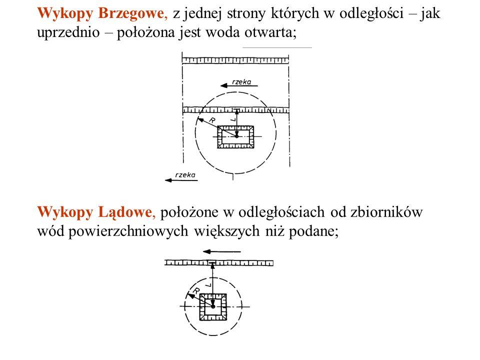 Ze względu na położenie wykopu w stosunku do zasilających go akwenów rozróżnia się: RODZAJE WYKOPÓW FUNDAMENTOWYCH Wykopy Nurtowe tak położone, że z d