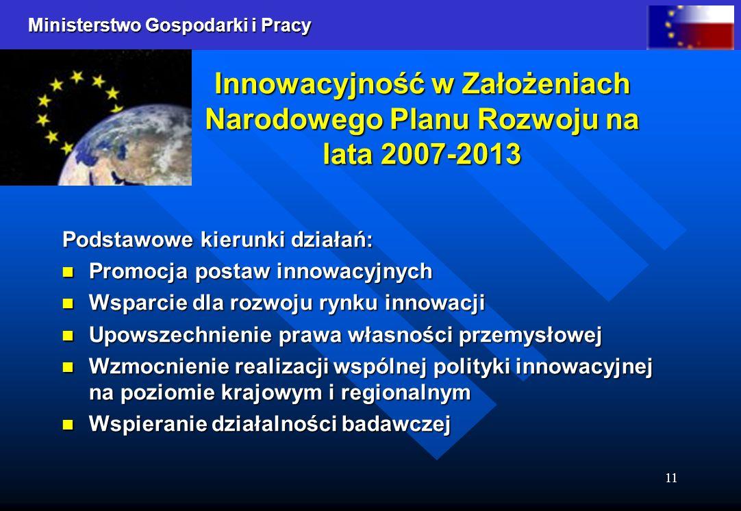 Ministerstwo Gospodarki i Pracy 11 Innowacyjność w Założeniach Narodowego Planu Rozwoju na lata 2007-2013 Podstawowe kierunki działań: Promocja postaw