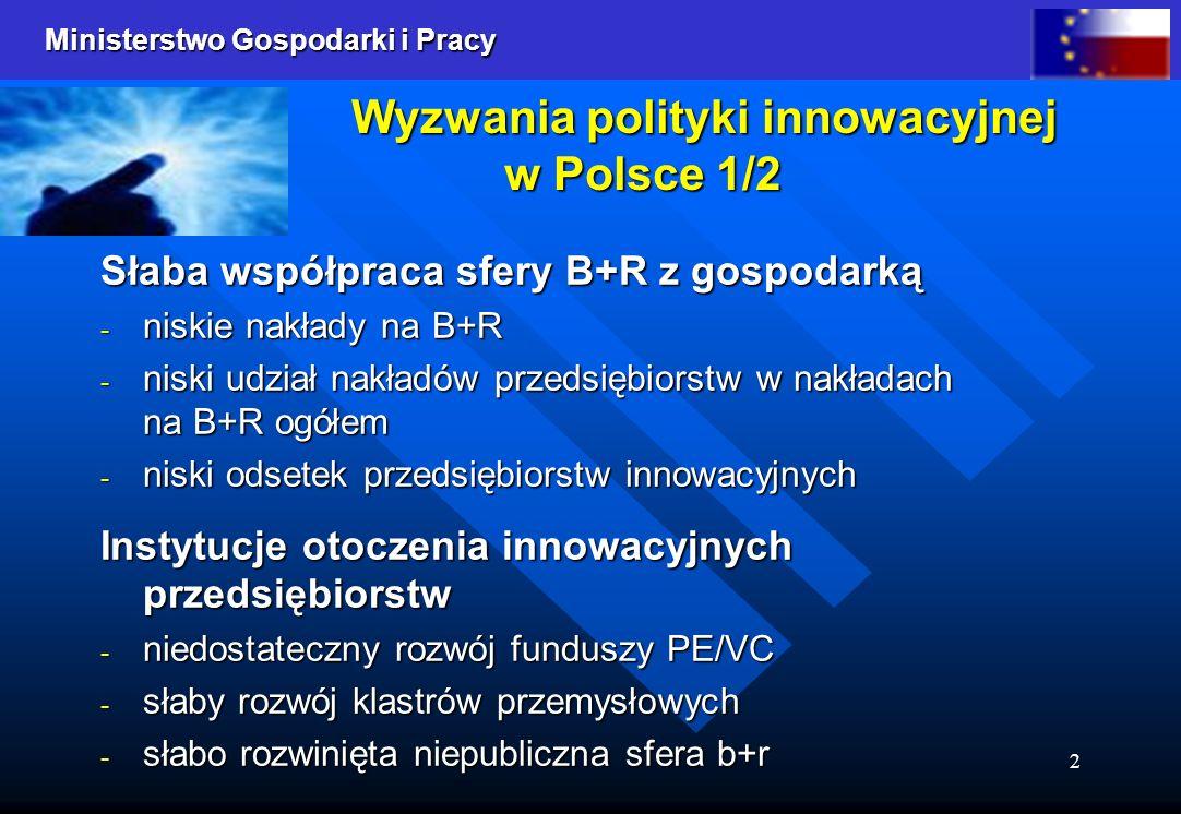 Ministerstwo Gospodarki i Pracy 2 Wyzwania polityki innowacyjnej w Polsce 1/2 Słaba współpraca sfery B+R z gospodarką - niskie nakłady na B+R - niski