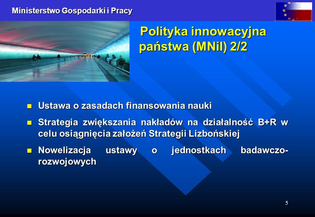 Ministerstwo Gospodarki i Pracy 6 Ustawa o niektórych formach wspierania działalności innowacyjnej 1/5 Ustawa o niektórych formach wspierania działalności innowacyjnej 1/5 Ustawa jest elementem realizacji Strategii zwiększenia nakładów na działalność B+R w celu osiągnięcia założeń Strategii Lizbońskiej C E L C E L wzrost konkurencyjności i innowacyjności gospodarki poprzez wzrost nakładów sektora prywatnego oraz poprawę efektywności gospodarowania środkami publicznymi na badania i rozwój