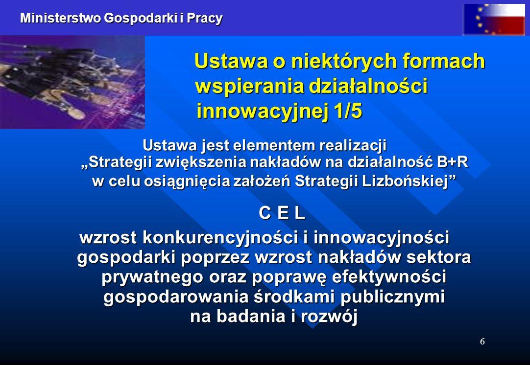 Ministerstwo Gospodarki i Pracy 7 Ustawa o niektórych formach wspierania działalności innowacyjnej 2/5 stworzenie warunków organizacyjnych, prawnych i ekonomicznych dla zwiększenia efektywności działalności innowacyjnej, stworzenie warunków organizacyjnych, prawnych i ekonomicznych dla zwiększenia efektywności działalności innowacyjnej, zwiększenie udziału środków pozabudżetowych w finansowaniu działalności badawczo-rozwojowej i innowacyjnej, zwiększenie udziału środków pozabudżetowych w finansowaniu działalności badawczo-rozwojowej i innowacyjnej, wzrost liczby przedsiębiorstw oferujących produkty lub usługi w oparciu o nowe w skali kraju lub międzynarodowej rozwiązania technologiczne, wzrost liczby przedsiębiorstw oferujących produkty lub usługi w oparciu o nowe w skali kraju lub międzynarodowej rozwiązania technologiczne, wzmocnienie jednostek objętych zakresem podmiotowym ustawy oraz silniejsze włączenie ich potencjału do budowy w Polsce Gospodarki Opartej na Wiedzy.
