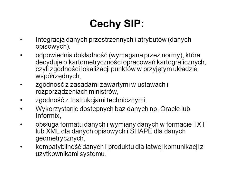 Cechy SIP: Integracja danych przestrzennych i atrybutów (danych opisowych). odpowiednia dokładność (wymagana przez normy), która decyduje o kartometry
