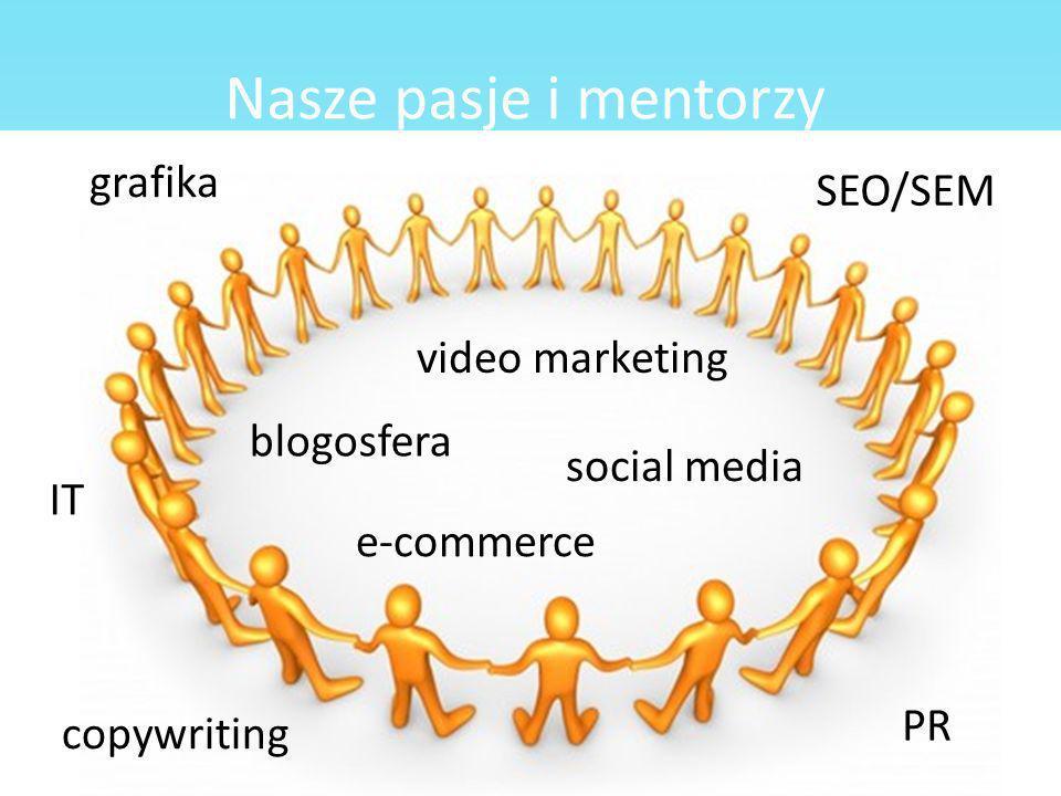 Nasze pasje i mentorzy blogosfera PR social media copywriting e-commerce IT video marketing grafika SEO/SEM