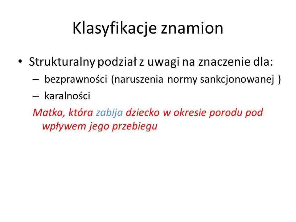 Klasyfikacje znamion Strukturalny podział z uwagi na znaczenie dla: – bezprawności (naruszenia normy sankcjonowanej ) – karalności Matka, która zabija