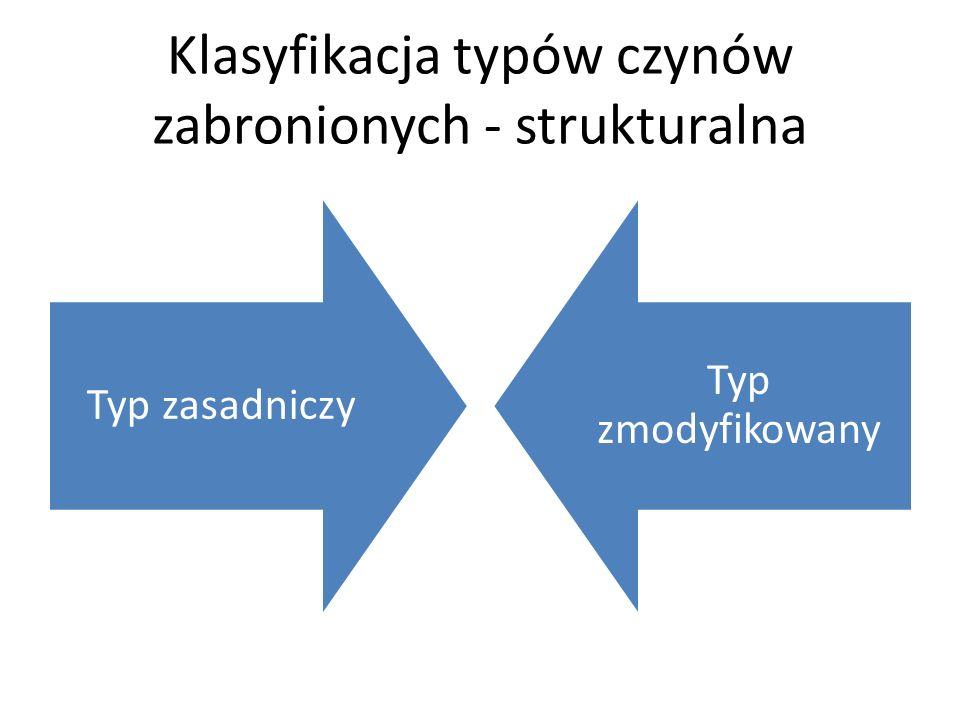 Klasyfikacja typów czynów zabronionych - strukturalna Typ zasadniczy Typ zmodyfikowany