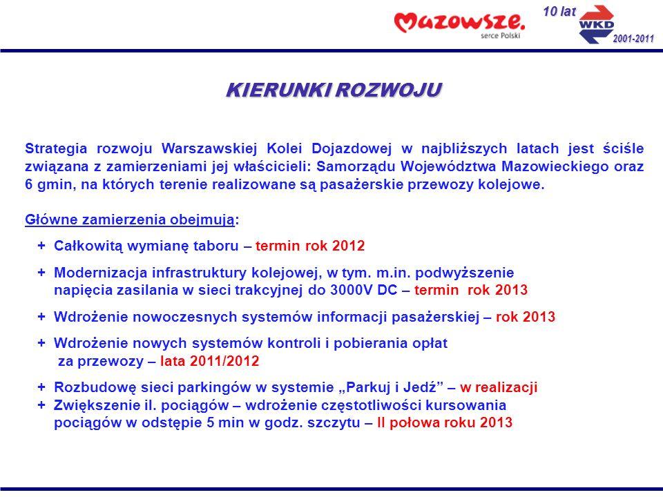 2001-2011 KIERUNKI ROZWOJU Strategia rozwoju Warszawskiej Kolei Dojazdowej w najbliższych latach jest ściśle związana z zamierzeniami jej właścicieli: