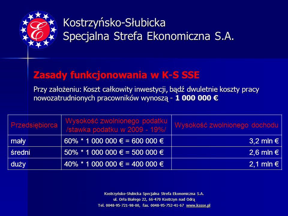 Kostrzyńsko-Słubicka Specjalna Strefa Ekonomiczna S.A. Zasady funkcjonowania w K-S SSE Przy założeniu: Koszt całkowity inwestycji, bądź dwuletnie kosz