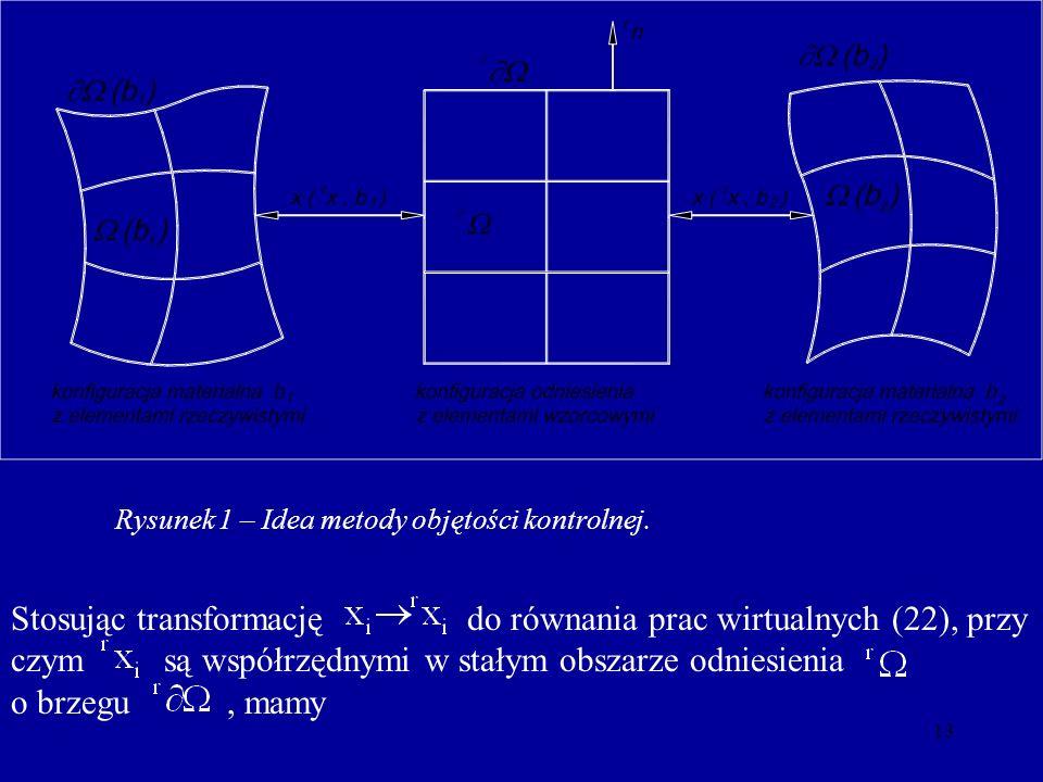 13 Rysunek 1 – Idea metody objętości kontrolnej. Stosując transformację do równania prac wirtualnych (22), przy czym są współrzędnymi w stałym obszarz